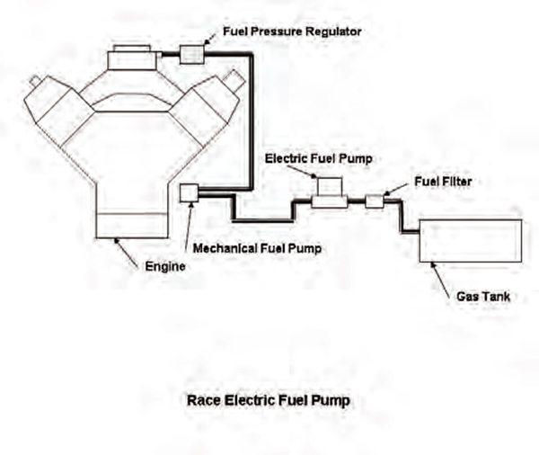 mopar engine performance guide: fuel system and tuning - mopar diy  mopar diy