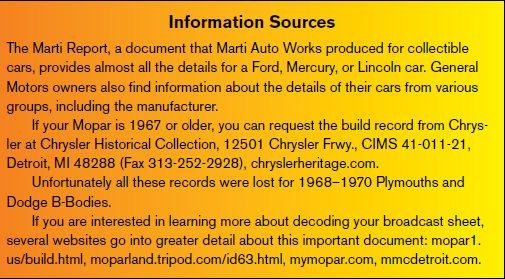 Mopar B-Body Identity Documents - Restoration Project